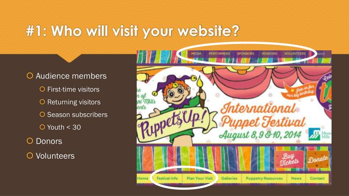 #1: Who will visit your website?