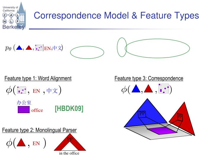 Correspondence Model & Feature Types