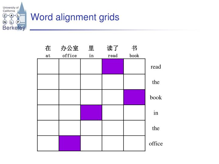 Word alignment grids