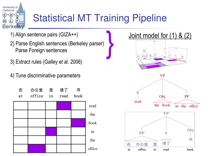 Statistical mt training pipeline