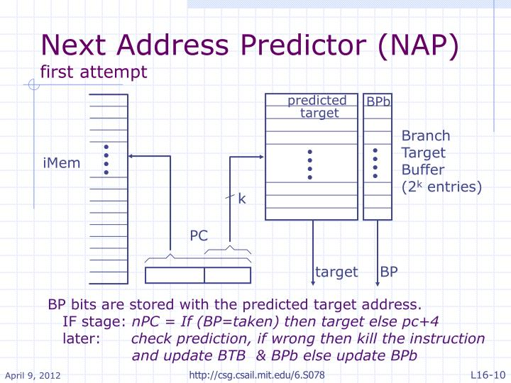 Next Address Predictor (NAP)