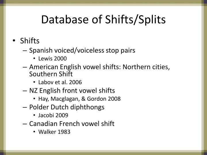 Database of Shifts/Splits