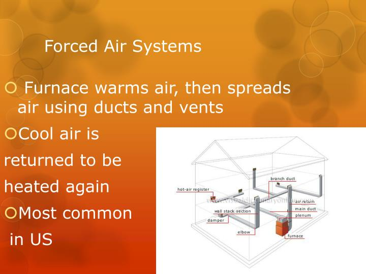 Forced Air Systems
