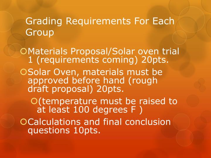 Grading Requirements For Each Group