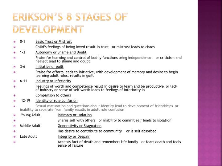 Erikson's 8 Stages of Development