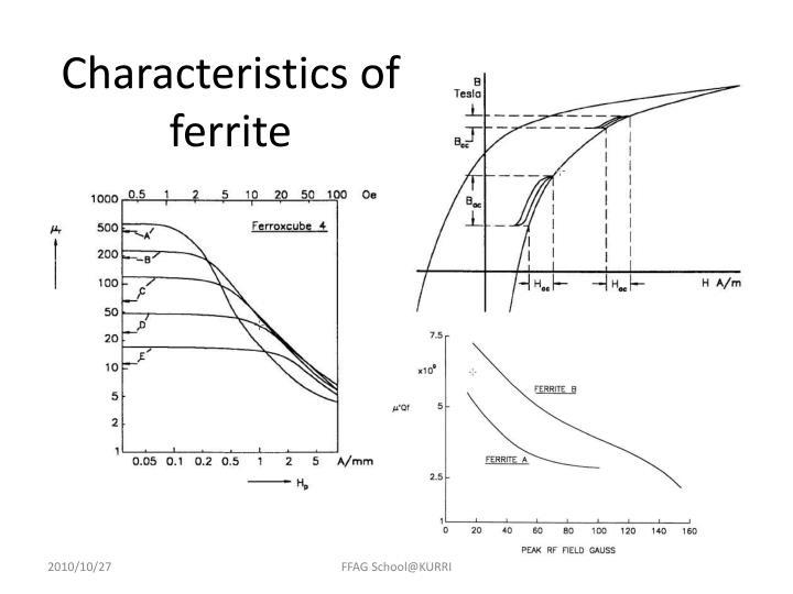 Characteristics of ferrite