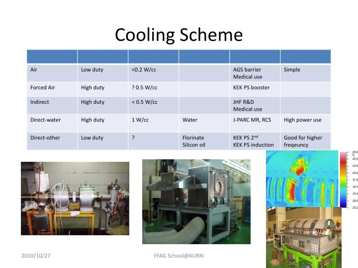 Cooling Scheme