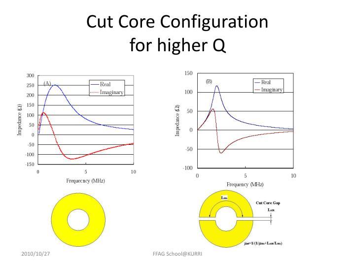 Cut Core