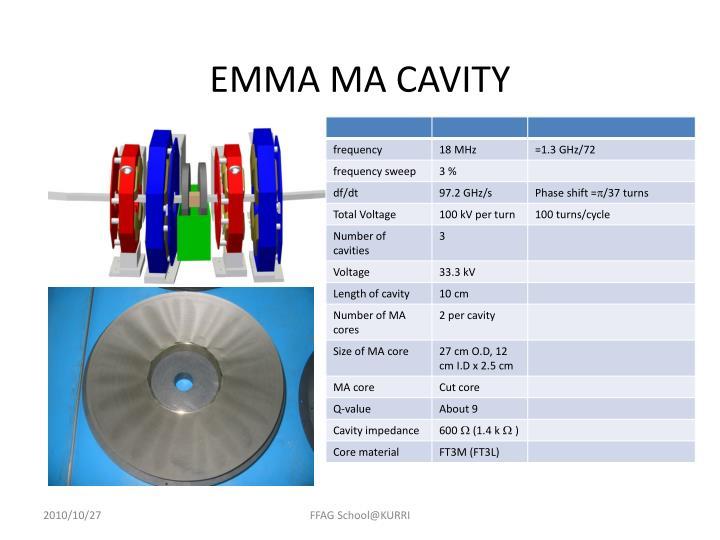 EMMA MA CAVITY