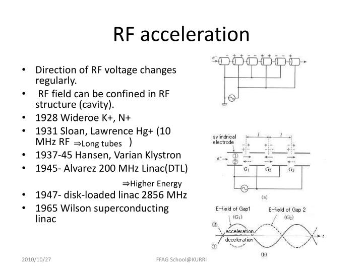 RF acceleration