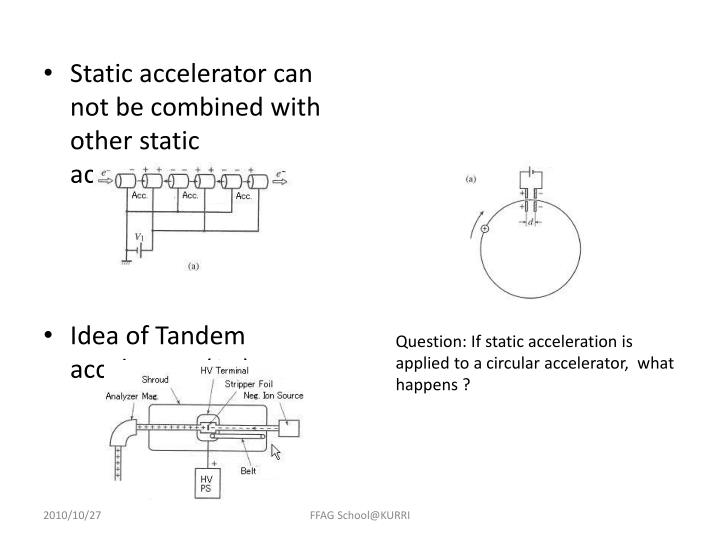 Static accelerator can not be combined with other static accelerators.