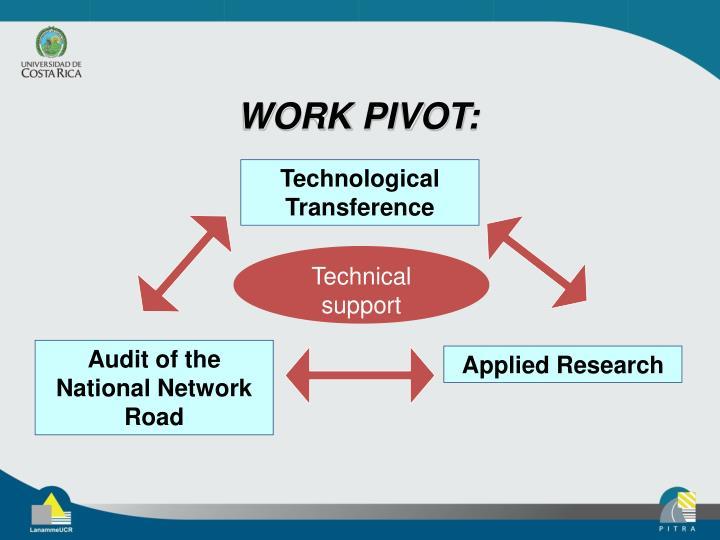 WORK PIVOT: