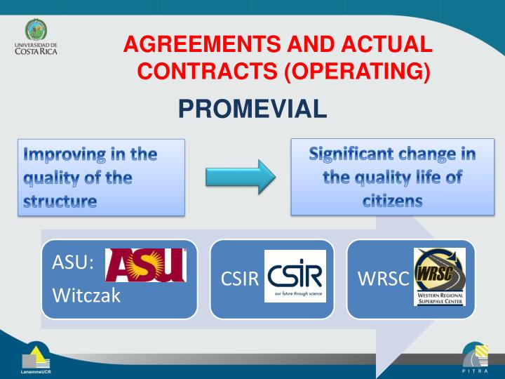 AGREEMENTS AND ACTUAL CONTRACTS (OPERATING)