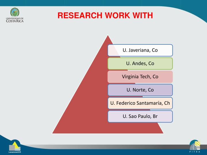 RESEARCH WORK WITH