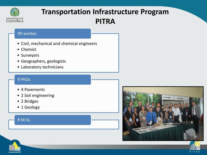 Transportation Infrastructure Program