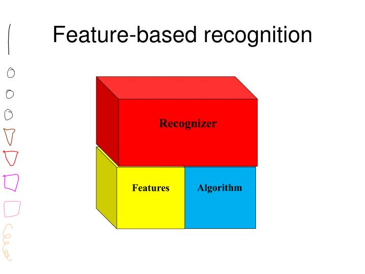 Feature-based recognition