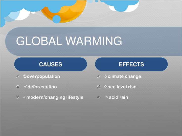 global warming causes effects solutions essay