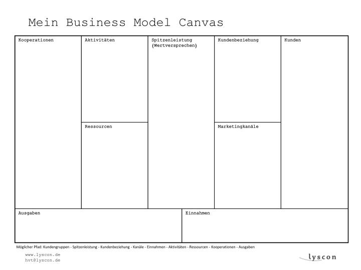 Mein business model canvas