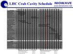 lhc crab cavity schedule1