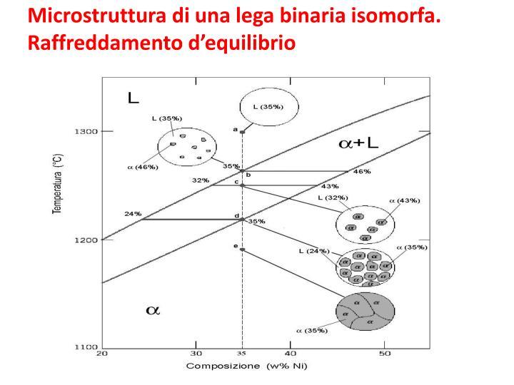 Microstruttura di una lega binaria isomorfa. Raffreddamento d'equilibrio
