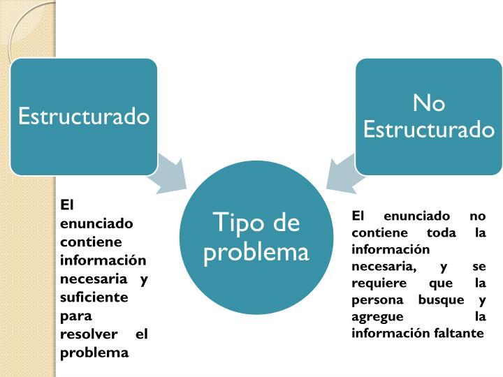 El enunciado contiene información necesaria y suficiente para resolver el problema