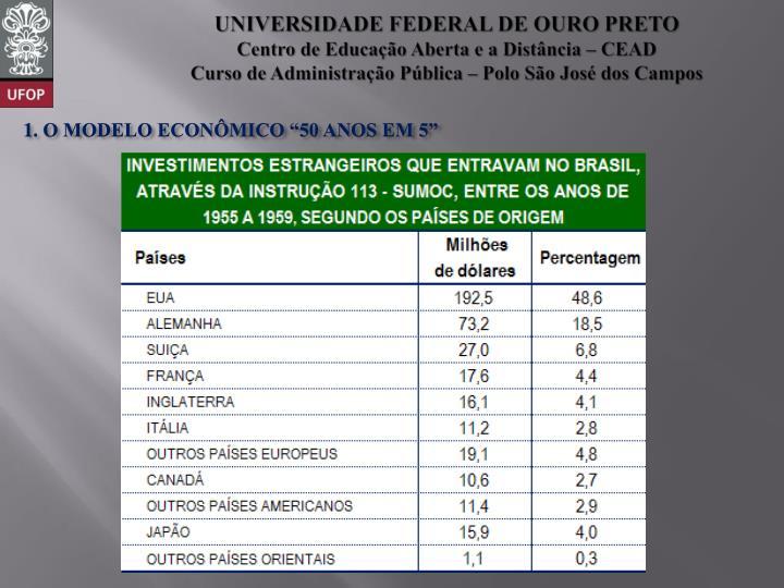 UNIVERSIDADE FEDERAL DE OURO PRETO