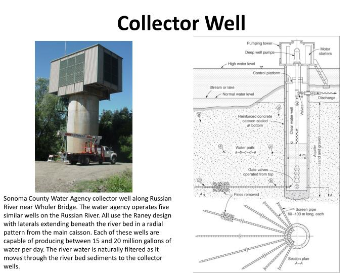 Collector Well