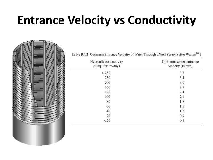 Entrance Velocity