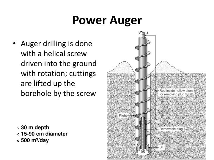 Power Auger