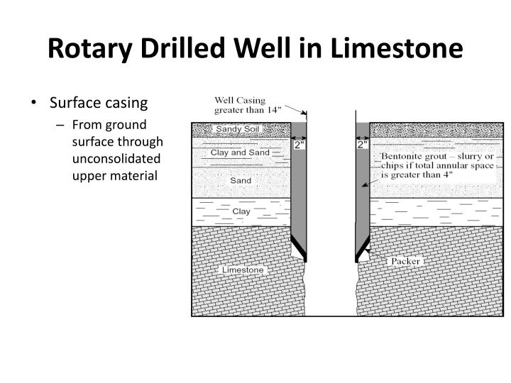 Rotary Drilled Well in Limestone