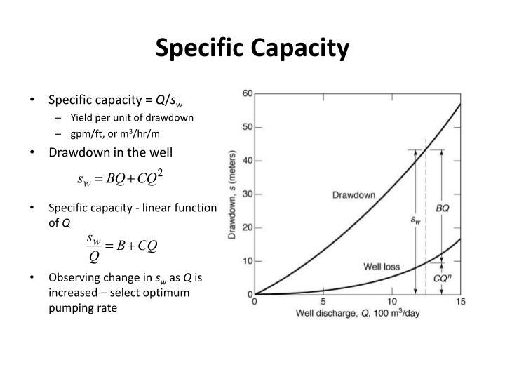 Specific Capacity