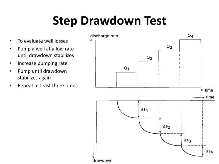 Step Drawdown Test