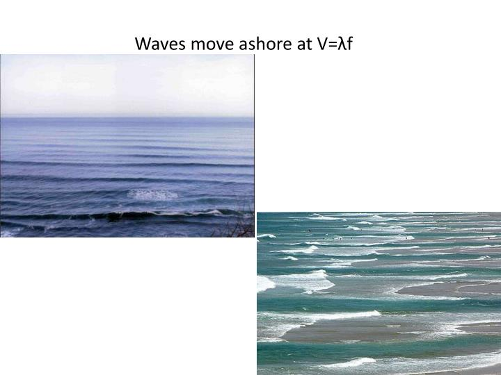 Waves move ashore at V=