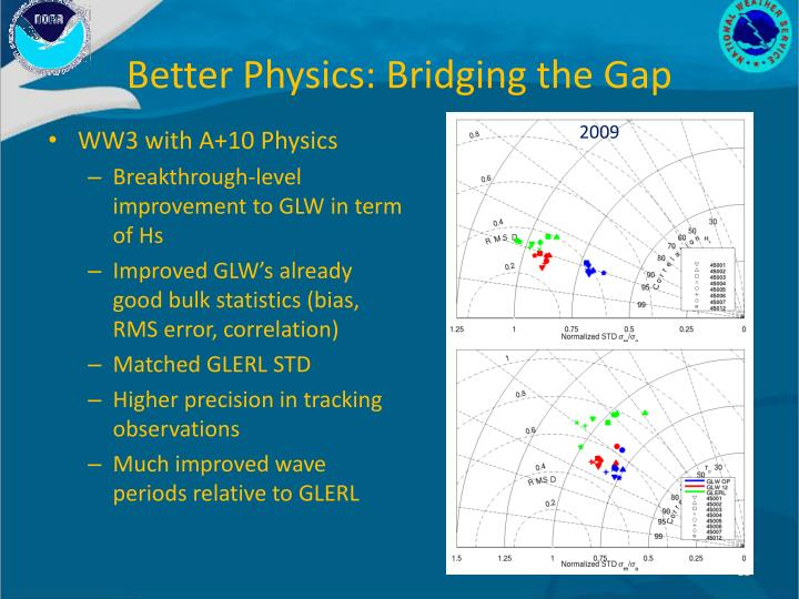 Better Physics: Bridging the Gap