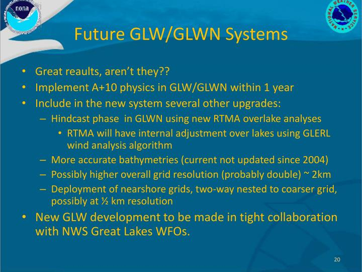 Future GLW/GLWN Systems