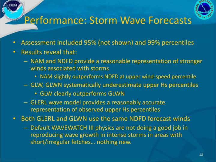 Performance: Storm Wave Forecasts