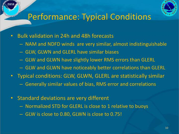 Performance: Typical Conditions