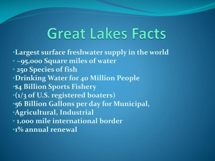 Great Lakes Facts