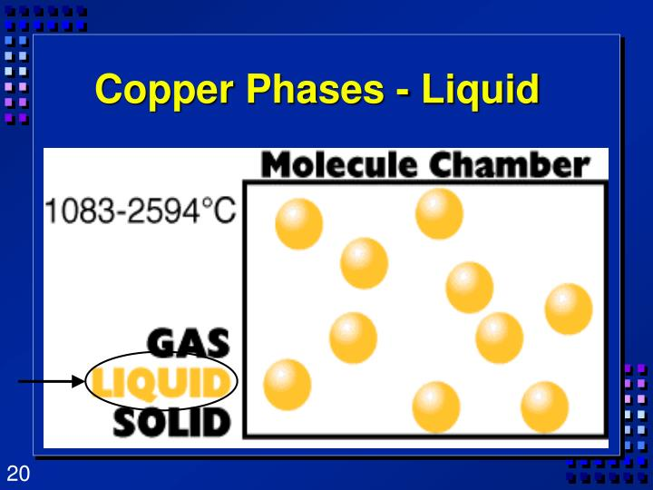 Copper Phases - Liquid