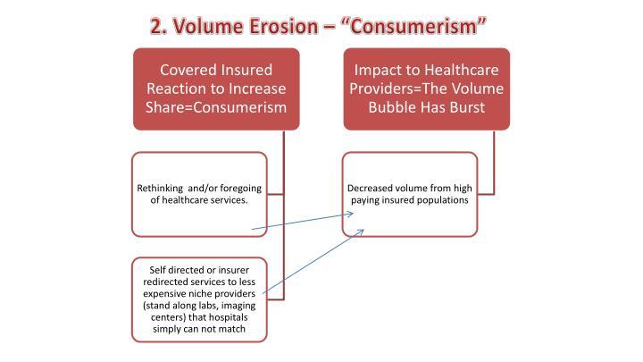 """2. Volume Erosion – """"Consumerism"""""""