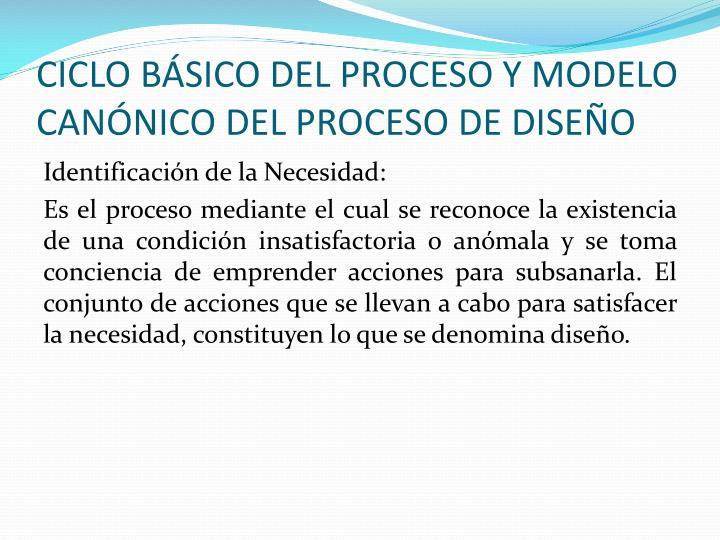 CICLO BÁSICO DEL PROCESO Y MODELO CANÓNICO DEL PROCESO DE DISEÑO