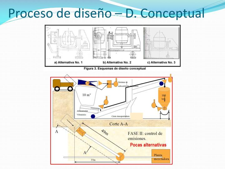 Proceso de diseño – D. Conceptual