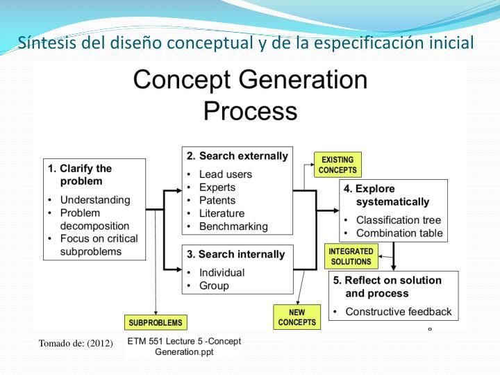 Síntesis del diseño conceptual y de la especificación inicial