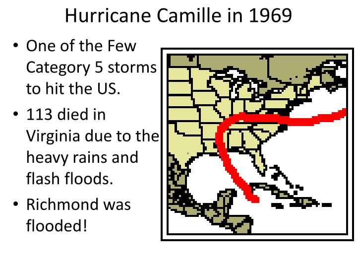 Hurricane Camille in 1969