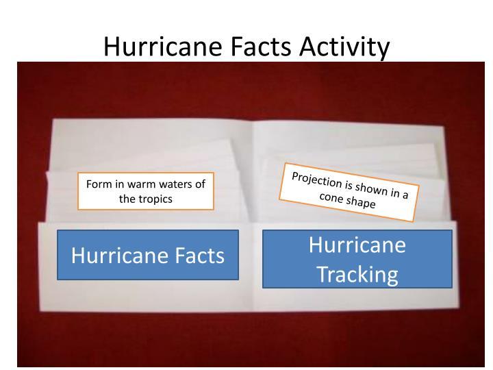 Hurricane Facts Activity