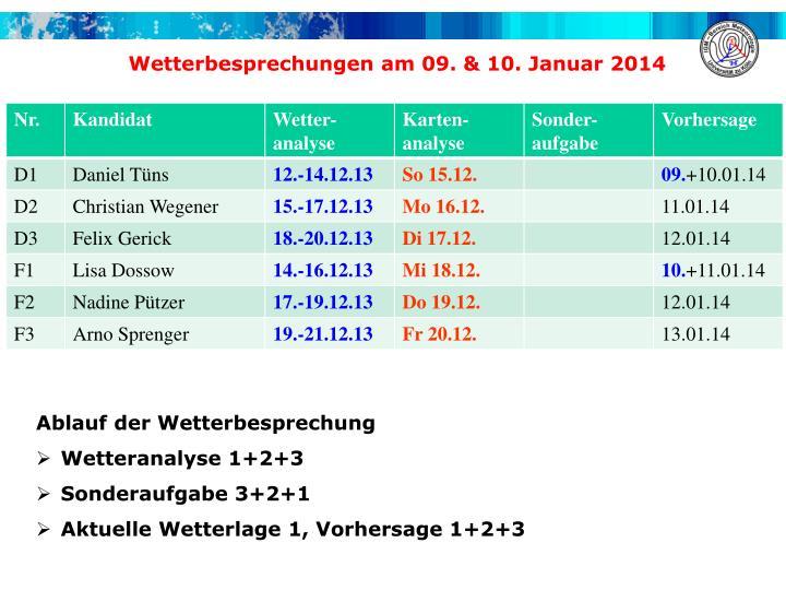 Wetterbesprechungen am 09. & 10. Januar 2014