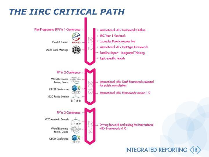 THE IIRC CRITICAL PATH