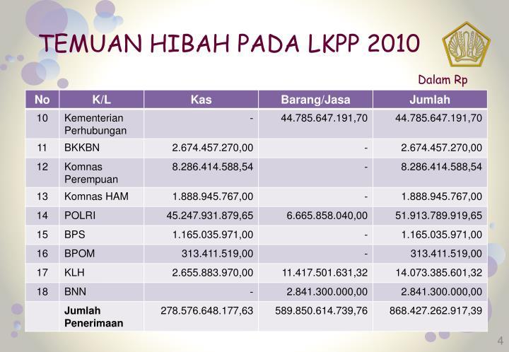 TEMUAN HIBAH PADA LKPP 2010