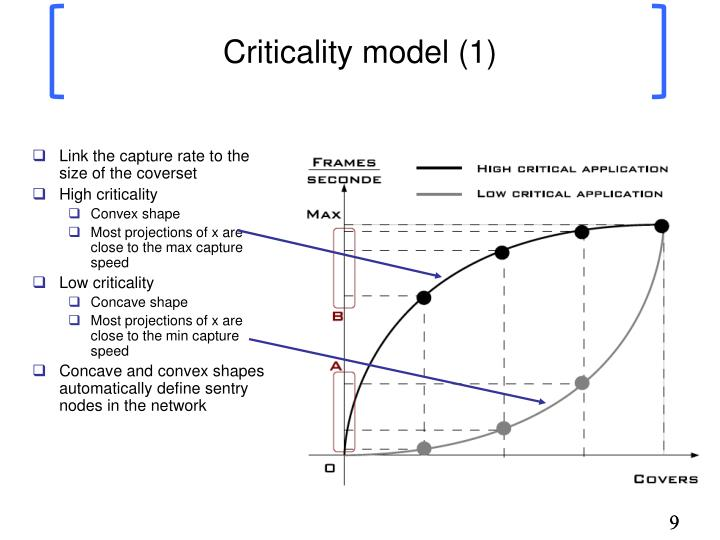 Criticality model (1)
