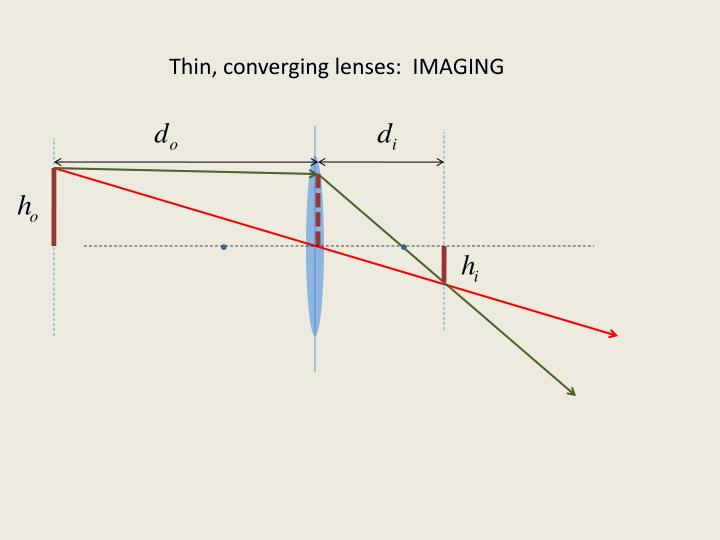 Thin, converging lenses:  IMAGING